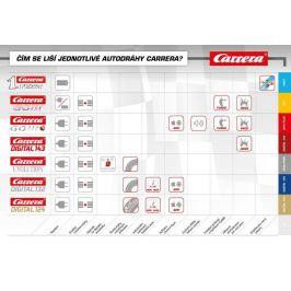 Carrera Autodráha D143 40039 GT Race Club - rozbaleno
